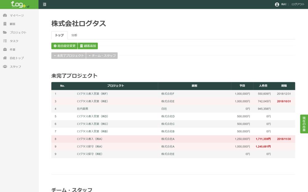 logtas.jp_staff_company_.png